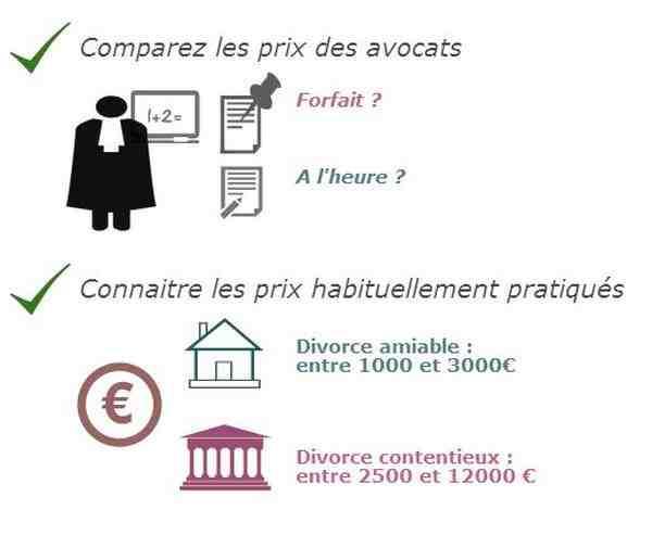 Quel est le meilleur contrat de mariage?